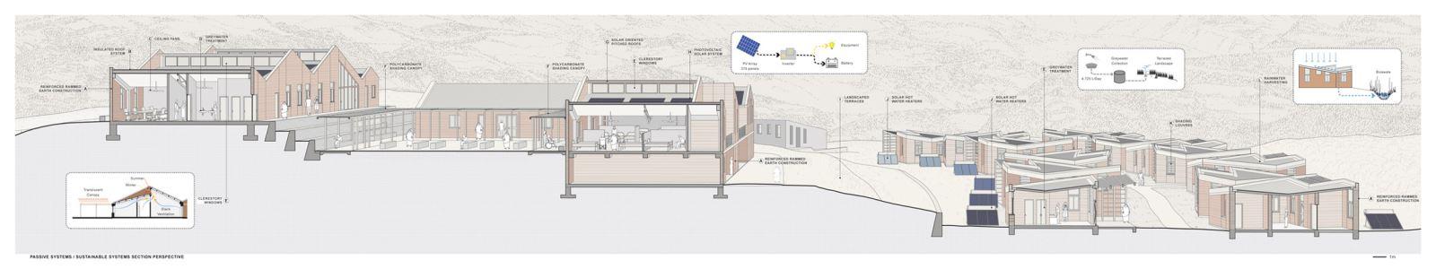 Bayalpata Hospital In Achham Sharon Davis Design Arquitectura Viva